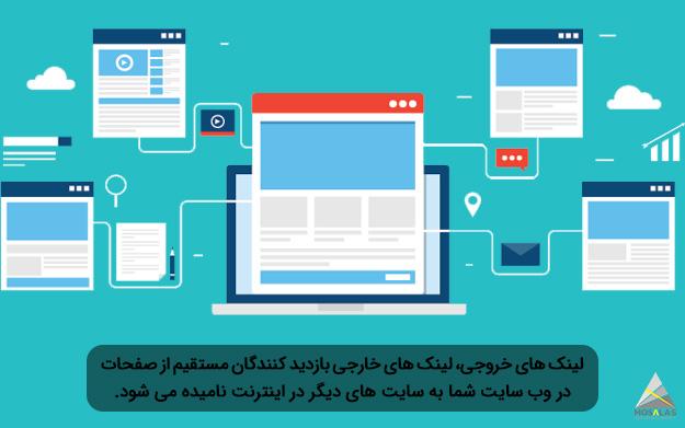 لینک های خروجی، لینک های خارجی بازدید کنندگان مستقیم از صفحات در وب سایت شما به سایت های دیگر در اینترنت نامیده می شود. _شرکت تبلیغاتی مثلث