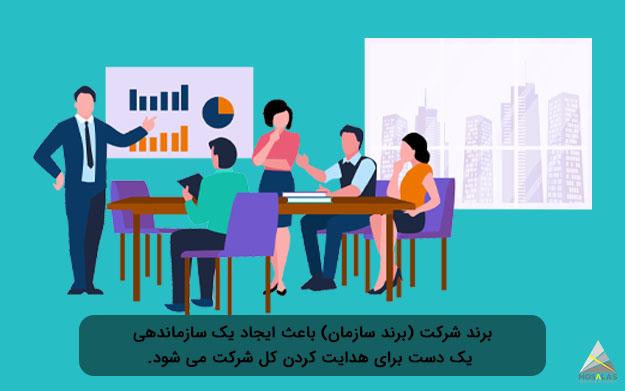 برند شرکت (برند سازمان)  باعث ایجاد یک سازماندهی یک دست برای هدایت کردن کل شرکت می شود(برندینگ شرکت)-گروه تبلیغاتی مثلث
